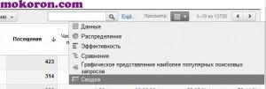 выбор вида представления данных в Google Analytics